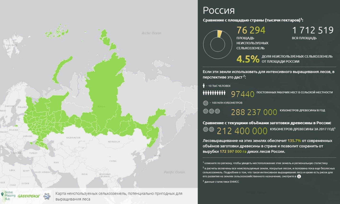 какое место занимает иркутская область по площади